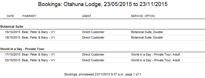 Standard Bookings Report
